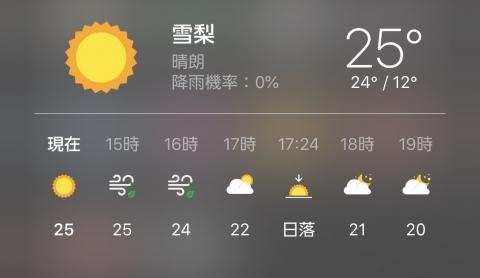 Faltend Weather theme - 1.0